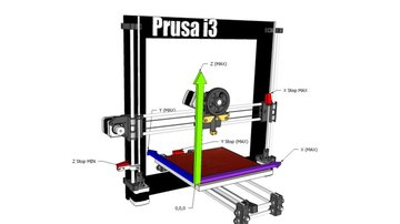 A 3D printer's lateral movement is usually on the X and Y axes